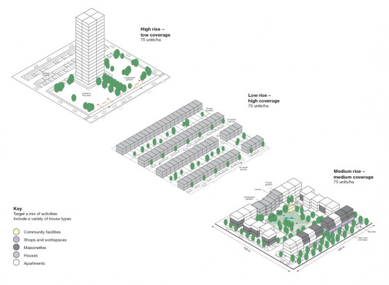 Beyond negative perceptions density efficient and for Architecture zoning